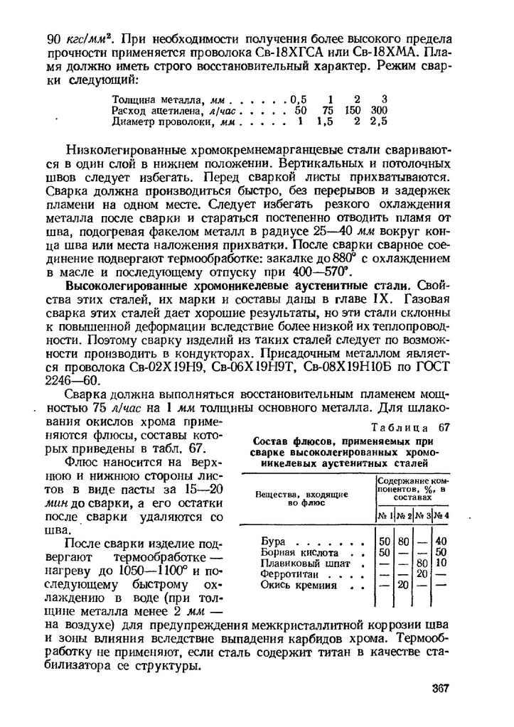 Корректор объёма газа СПГ-761